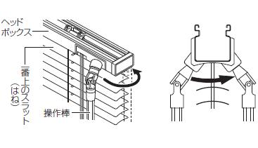TOSO トーソー コード&ロッド式 左右位置変換方法 方向転換