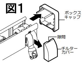 ニチベイ ワンポール式 左右位置変換方法 ボックスキャップ取り外し