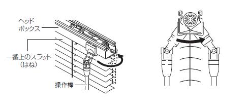 TOSO トーソー マルチポール式 左右位置変換方法 方向転換