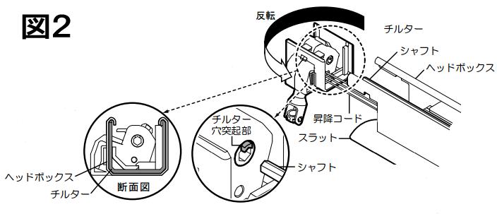 ニチベイ ワンポール式 左右位置変換方法 チルター反転