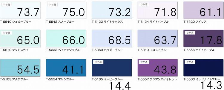 日射反射率 カラー別 ブラインド 数値比較