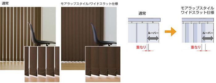 縦型ブラインド バーチカルブラインド ラインドレープ モアラップスタイル ワイドスラット仕様