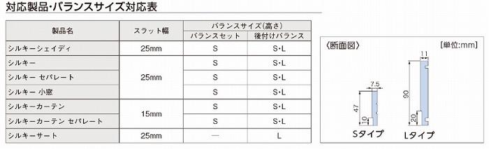 タチカワブラインド シルキー バランス 対応製品 バランスサイズ対応表