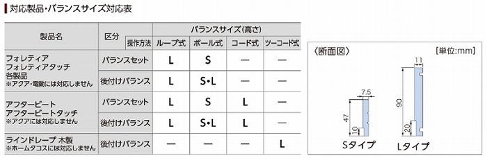 タチカワブラインド フォレティア アフタービート バランス 対応製品 バランスサイズ対応表