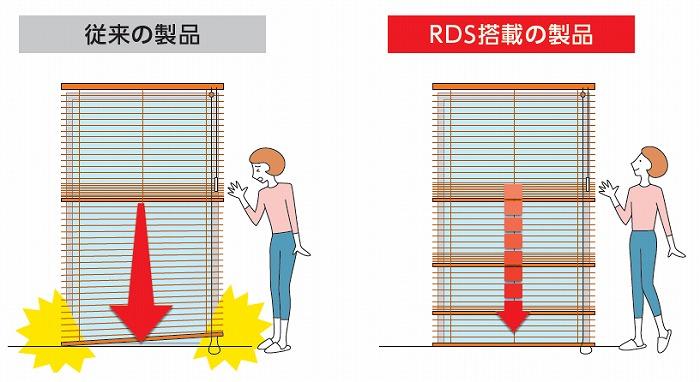 RDS 減速降下機能 特徴
