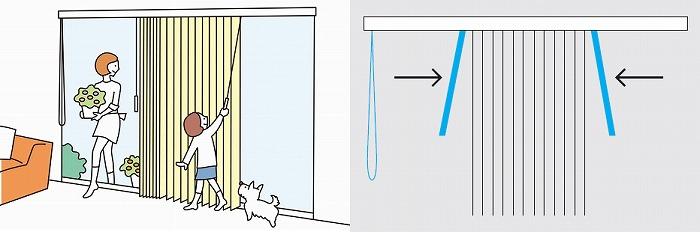 テラス窓 掃き出し窓 縦型ブラインド 中央寄せ 中央納まり