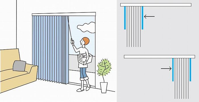 テラス窓 掃き出し窓 縦型ブラインド バトン式
