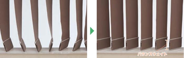 縦型ブラインド バーチカルブラインド 高さ調整方法 ニチベイ
