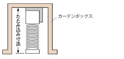 たたみ込み 横型ブラインド 木製ブラインド カーテンボックス内