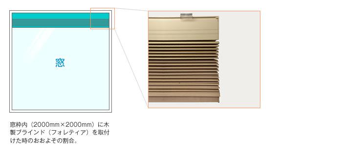 たたみ込み 木製ブラインド フォレティア タチカワブラインド
