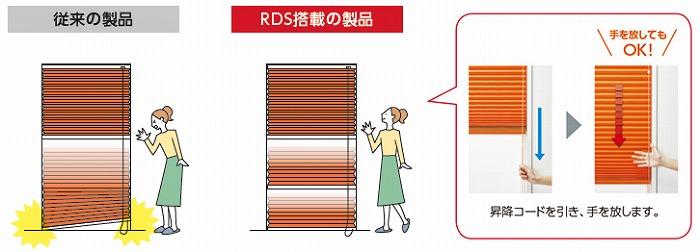 タチカワブラインド プリーツスクリーン フィーユ リニューアル RDS機能搭載