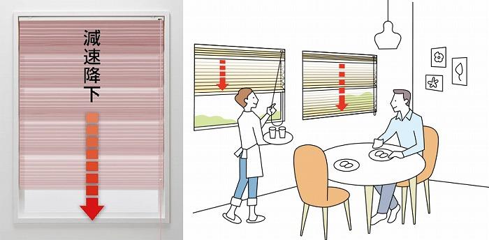 タチカワブラインド ハニカムスクリーン ブレア 操作方法 コード式