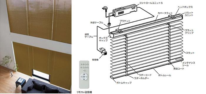 ニチベイ セレーノフィット 電動タイプ 高窓用 掃き出し窓用 腰窓用