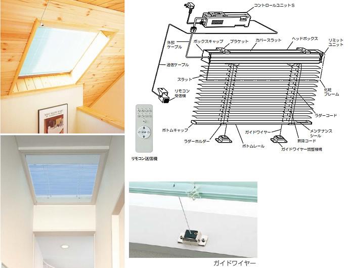 ニチベイ セレーノフィット 電動傾斜窓タイプ 電動天窓タイプ