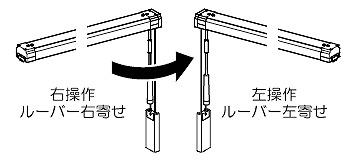 ニチベイ アルペジオ 納まり切替方法 ヘッドレールを反転させる