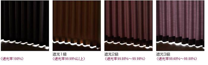 遮光等級 遮光カーテン 等級比較画像