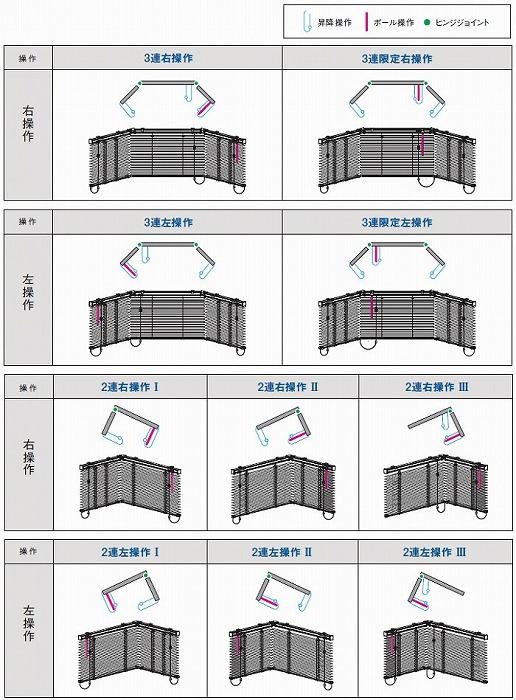 タチカワブラインド シルキー 出窓ブラインド 操作の種類