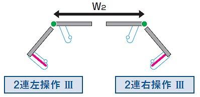 タチカワブラインド シルキー 出窓ブラインド 2連2台 操作方法の選び方