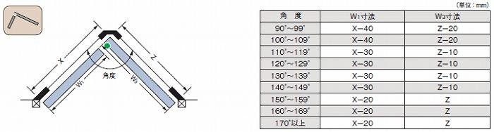 タチカワブラインド シルキー 出窓ブラインド 製品幅の算出 2連 廻り縁なし