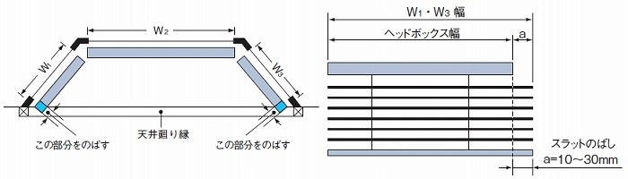 タチカワブラインド シルキー 出窓ブラインド 製品幅の算出 スラットのばし 廻り縁あり