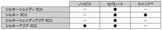 タチカワブラインド シルキシェイディRDS シルキーRDS 対応タイプ