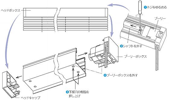 トーソー TOSO 木製ブラインド ウッドブラインド 左右操作変換方法 操作側の部品取外し