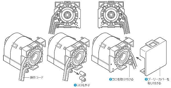 トーソー TOSO 木製ブラインド ウッドブラインド 左右操作変換方法 操作コードの方向を変更する