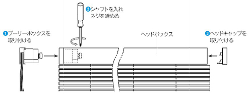 トーソー TOSO 木製ブラインド ウッドブラインド 左右操作変換方法 操作位置を変更する