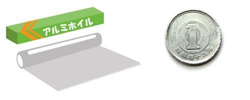 アルミブラインド アルミニウム スラットに使用