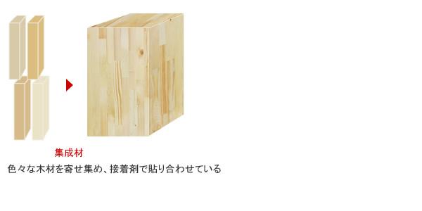 木製ブラインド 集成材を使用 品質が一定 価格が安い