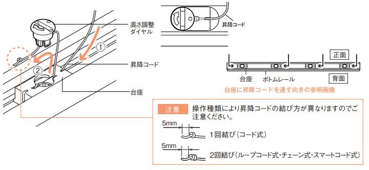 ニチベイ もなみ プリーツスクリーン 生地交換方法 高さ調整ダイヤルに昇降コードを通す