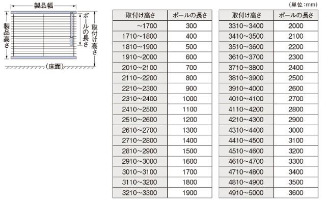 タチカワブラインド ワンポール式 操作ポール 基本の長さ一覧