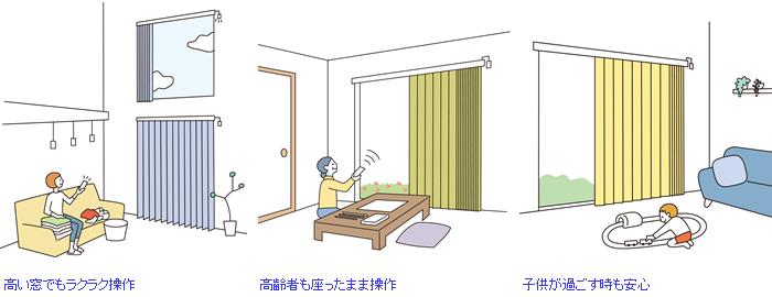 タチカワブラインド 縦型ブラインド 電動式 家庭用 リモコン1つで操作 安全 安心
