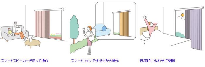 タチカワブラインド 縦型ブラインド 電動式 起床時に自動で開閉 西日を防いで省エネ効果