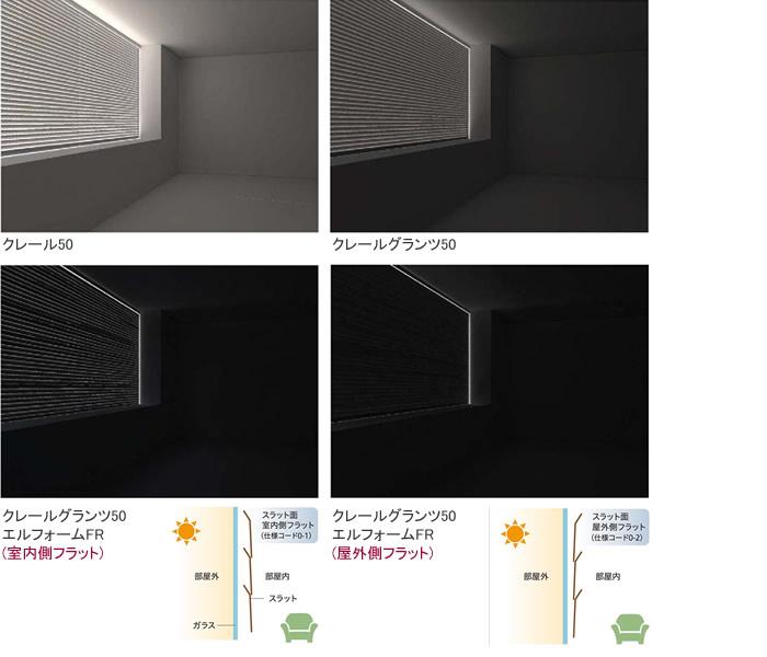 ニチベイ 木製ブラインド クレールグランツ エルフォームFR 照度シミュレーション width=