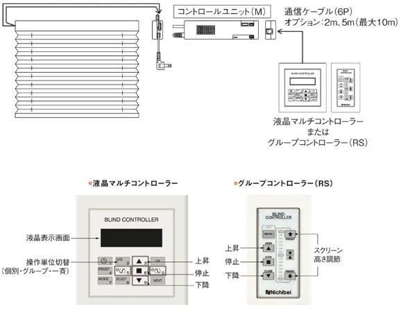 ニチベイ プリーツスクリーン もなみ 電動式 マルチ仕様 コントローラー操作 複数台操作可能