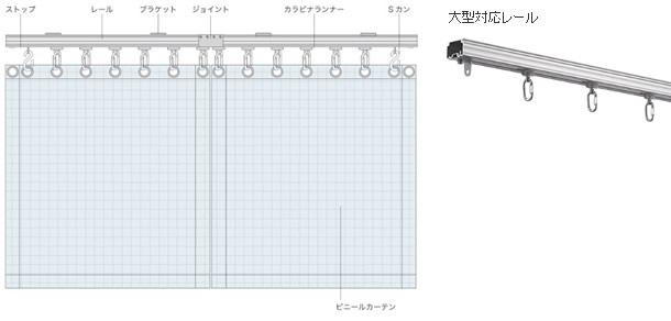 TOSO ウイルス 飛沫感染予防 ビニールカーテン カーテンレール取付 1cm単位オーダー