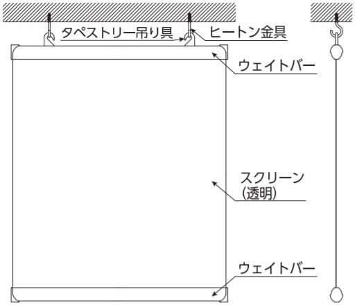 タチカワブラインド 透明タペストリー 構造図