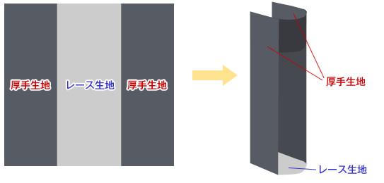 ノーマンジャパン スマートドレープシェード U型シェード 形状記憶 シェード回転 調光・視線操作可