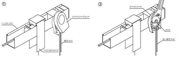 ニチベイ 木製ブラインド 操作コードの交換方法 ホイールケースカバーを外す ボルトを回し、操作コードを外す