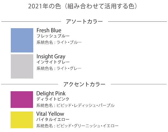 2021年の色 アソートカラー アクセントカラー 日本流行色協会