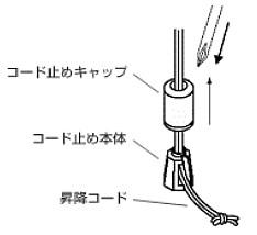 ブラインド降りない 対処法 コードが絡んでいる nichibei ワンポール式 セレーノシリーズ
