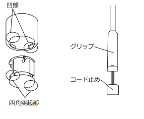 ニチベイ アルミブラインド ワンポール式 操作ポール交換方法 セレーノ ユニーク コード止めカバーにコード止め本体を嵌め込む