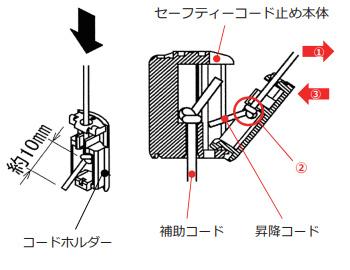 ニチベイ アルミブラインド ワンポール式 操作ポール交換方法 セレーノ ユニーク セーフティーコード止めを利用している場合