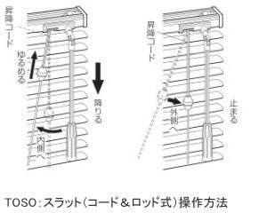 TOSO アルミブラインド スラット コード&ロッド式 操作方法