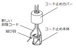ニチベイ アルミブラインド セレーノ 昇降コード 交換方法 ワンポール式 コード長さを調整しながら結び目を作る コード止め本体に固定