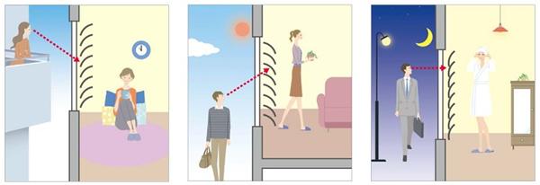 ブラインド ニチベイ スラットを回転させて、視線をカット プライバシーを保護する