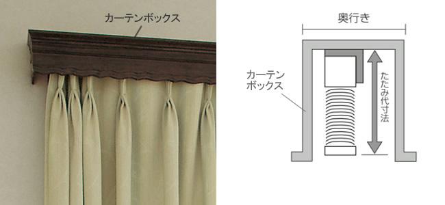 たたみ代 たたみ込み寸法 ヨコ型ブラインド カーテンボックスに納める