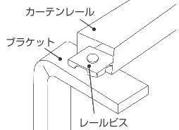 準備したブラインド用のブラケットをカーテンレールの溝に入れる