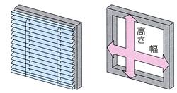 窓枠をブラインドで覆う正面付けの寸法計測目安